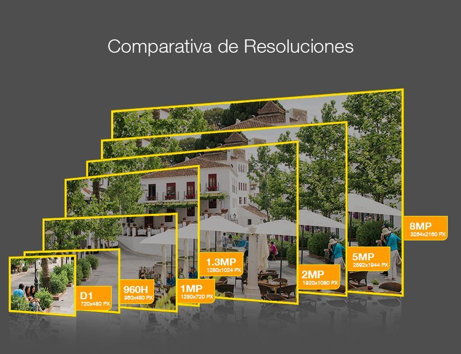 257242-TODAS-COMPARATIVAS-RESOLUCIONES.jpg